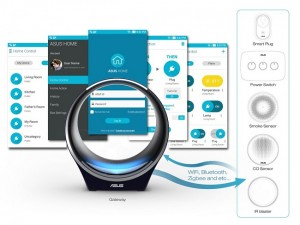 connected devices for home