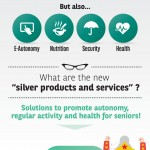 The Silver Economy seen by BNP Paribas Cardif