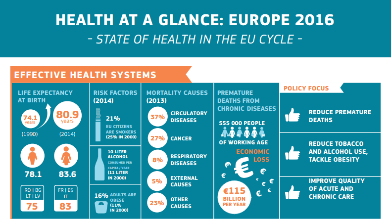 infography-health-at-a-glance-europe-2016-1